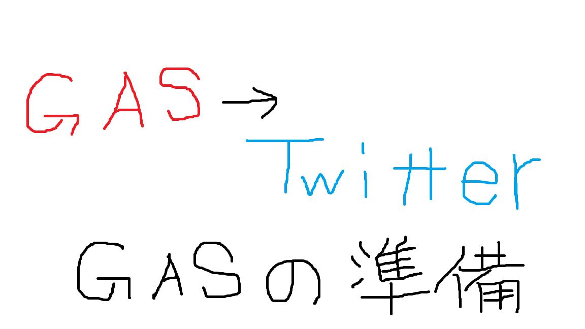 GASでTwitter(GASの準備)